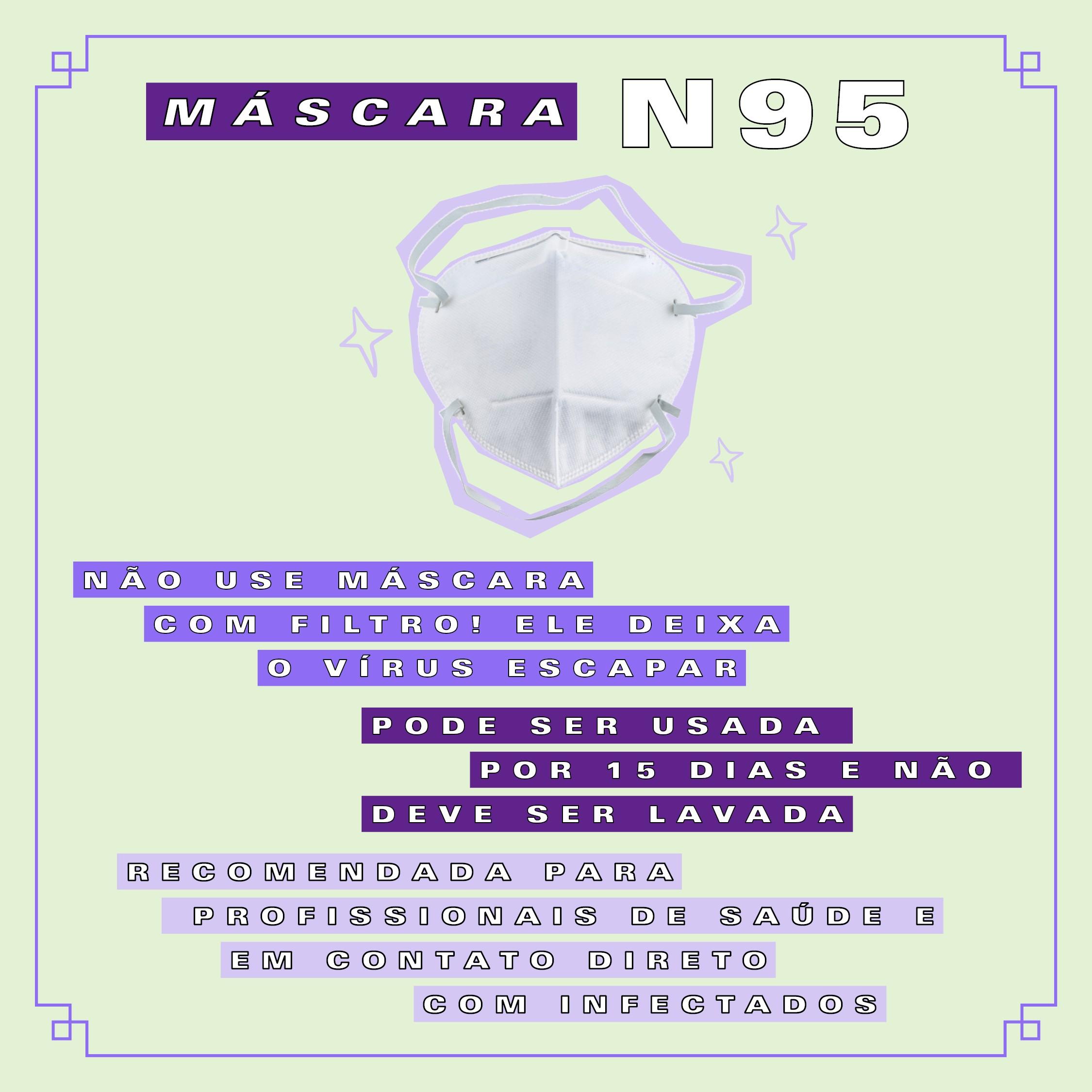 Máscara N95 (Foto: Arte: Victoria Polak)